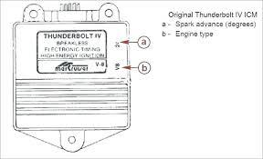 mercury thunderbolt iv ignition wiring wiring diagram fascinating thunderbolt wiring diagram wiring diagram technic mercury thunderbolt iv ignition wiring