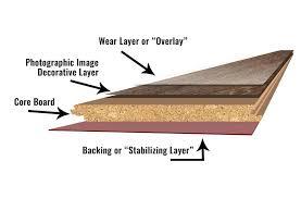 Exceptional Best 10mm Laminate Flooring 10mm Shaw Grand Summit Hickory Laminate Flooring