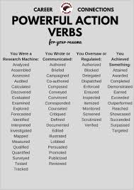List Of Resume Action Verbs Resume Power Words Resume Power Words