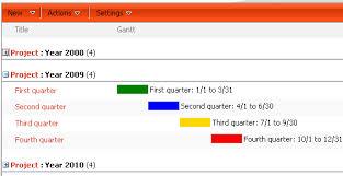 Gantt View A First Test Path To Sharepoint