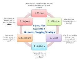 Doing Business Plan Heres A Simple Business Plan Template