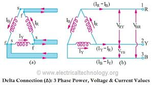 delta connection Δ 3 phase power voltage current delta connection Δ three phase power voltage current values