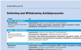 Switching Ssri Chart Mims Guidance On Switching And Withdrawing Antidepressants