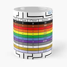 Amazon Com Resistor Colour Chart C 11 Oz Mug Great