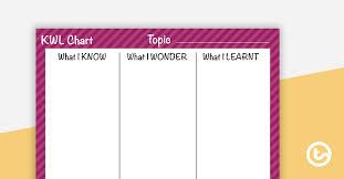 Know Wonder Learnt Kwl Chart Stripes Teaching Resource