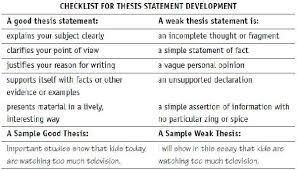 Writing A Thesis Statement Persuasive Writing Thesis Statement Handouts Elementary Of Thesis