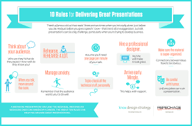 Strategy Presentation Delivering Great Presentations Strategy Presentations
