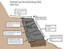 rock retaining walls pisgah conservancy