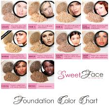 Bare Minerals Foundation Shades Chart Skin Foundation All Natural Foundation Foundation Colors