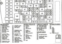 1997 pontiac bonneville fuse box diagram wiring diagram libraries 2005 pontiac aztek fuse diagram schematic wiring diagrams2005 aztek fuse diagram data wiring diagram schema 1997