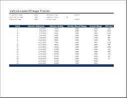 Lease Calculator Excel Mileage Tracker Car Spreadsheet Uk Le