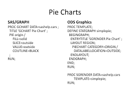 Ppt Converting Sas Graph To Ods Graphics Powerpoint