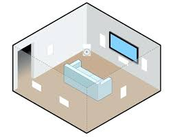 ceiling mount surround sound speakers ilration of a system ceiling mounted surround sound speaker placement