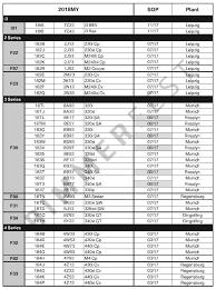 2018 bmw production schedule. wonderful schedule 2018 bmw production schedule with bmw bimmerfest