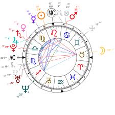Tyler The Creator Natal Chart Astrology And Natal Chart Of Tyler Winklevoss Born On 1981