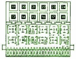 volkswagen jetta main fuse box diagram