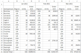 Sample Excel Files Excel Tabular Data Excel Table My Online Training Hub
