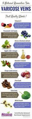 27 Best Varicocele Remedies Images In 2019 Natural Cures