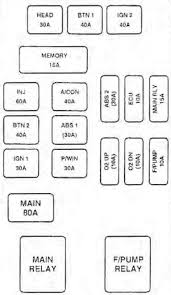 fuse box 2002 kia sportage new era of wiring diagram • fuse box 2002 kia sportage