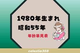 平成 27 年 は 西暦 何 年 です か