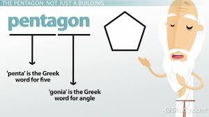 What is a Pentagon? - Shape, Area & Definition - Video & Lesson ...