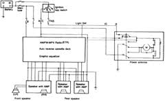 88 warrior 350 wiring diagram wiring diagram 1999 yamaha warrior 350 image about wiring wiring harness for yamaha warrior diagram source