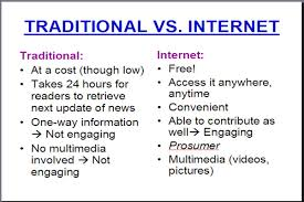 advantages internet essay advantages of using internet essay  advantages internet essay