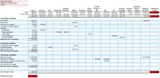Personal Cash Flow Statement Template Excel Personal Budget Weekly Cash Free Spreadsheet Monthly Flow