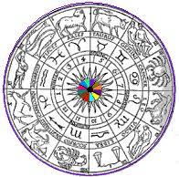 48 Faithful Astrological Chart Wheel