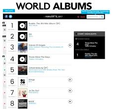 Red Velvet Has Big Debut On Billboard World Albums Chart