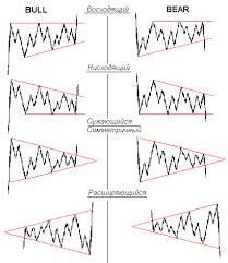 Мировой валютный рынок реферат long forex trading point  Международный валютный рынок 3