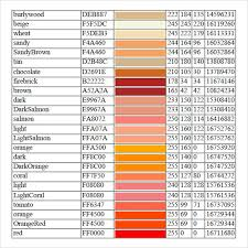 Sample General Color Chart. Titanium Color Chart Jewelry Tech ...