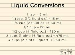 Imperial To Metric Weight Conversion Chart How To Convert Metric Measurements Into Imperial Measurements
