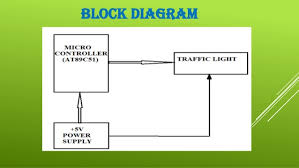 block diagram of traffic light controller ireleast info traffic light controller wiring block