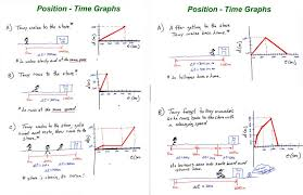 ravishing one dimensional motion pos time velocity time graph worksheet worksheet large
