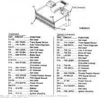 1998 jeep cherokee tcm wiring diagram 1998 image tcu wiring diagram for trans solenoids jeep cherokee forum on 1998 jeep cherokee tcm wiring diagram