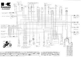 kawasaki 650r wiring diagrams wiring diagram services \u2022 2012 klr 650 wiring diagram 08 kawasaki 650r wiring harness wiring diagram u2022 rh msblog co 1978 kawasaki inviter diagram kawasaki klf 300 wiring diagram