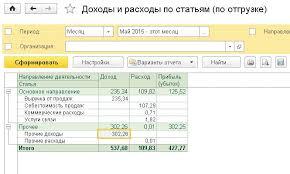 х УНФ Курсовая разница c pro ru форум по С Предприятию  смотрим расшифровку