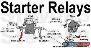 wiring diagram for ford starter relay wiring image wiring diagram for a ford starter relay the wiring diagram on wiring diagram for ford starter