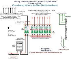 house wiring diagram pdf 240v single phase types electrical