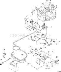Electrical starter motor solenoids