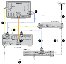 hdmi to av converter circuit diagram images minijack convertere converter circuit diagram together hdmi to vga converter diagram