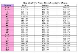 29 Extraordinary Cm To Inch Conversion Chart For Height