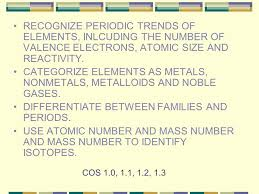 CATEGORIZE ELEMENTS AS METALS, NONMETALS, METALLOIDS AND NOBLE ...