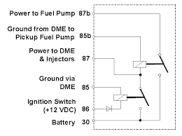 dme relay information and testing if a multimeter is unavailable the emergency repairs section below can be used to test the dme relay