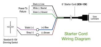 ecoveline xl 0 10v by solid state luminaires 0 10v Dimming Wiring Diagram ecvlx10v starter cord wiring gif ecoveline xl 0 10v 0 10v dimmer wiring diagram