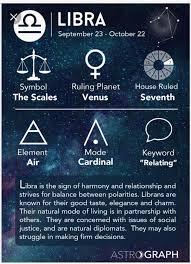 Pin By Arul Jothi On Osho Zodiac Signs Libra Horoscope Libra