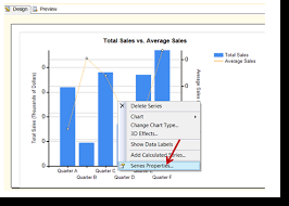 Adding A Secondary Axis To A Ssrs Chart
