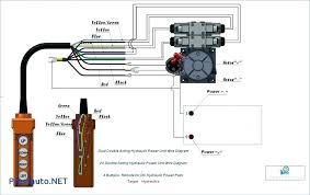 dryer receptacle dryer dryer power cord wiring diagram marters club dryer receptacle dryer plug wiring magnificent dryer receptacle wiring diagram photos wiring diagram electric dryer plug