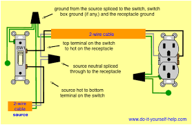 wiring diagrams for switch to control a wall receptacle do it Wall Outlet Wiring Diagram wiring electrical plug and switch electrical wall outlet wiring diagram
